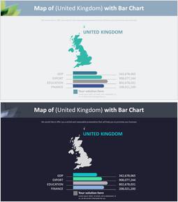 바 다이어그램 과 (영국)의지도_00