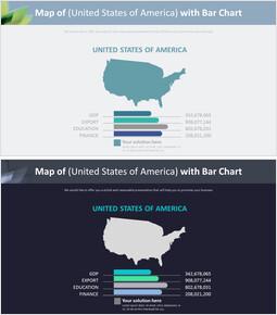 바 다이어그램과 (미국)의지도_2 slides