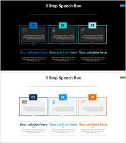 3 단계 스피치 박스 다이어그램_00