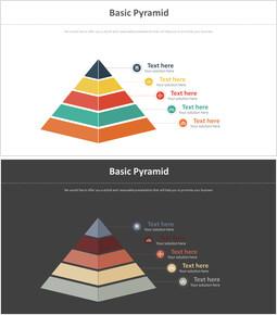 기본 피라미드 다이어그램_00