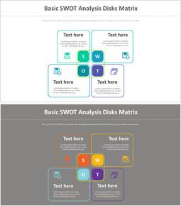 베이직 SWOT 분석 디스크 다이어그램_00