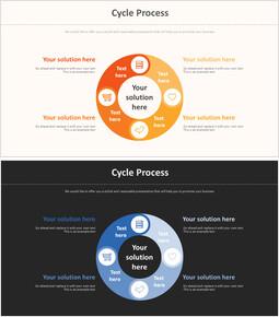 사이클 프로세스 다이어그램_2 slides