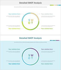 상세한 SWOT 분석 다이어그램_00