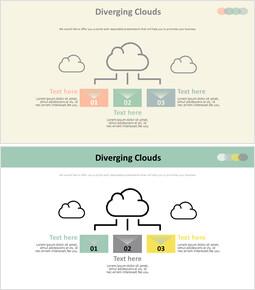 분열하는 구름 다이어그램_00