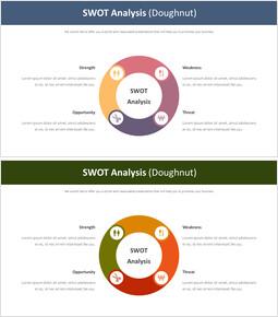 SWOT 분석 다이어그램 (도넛)_00