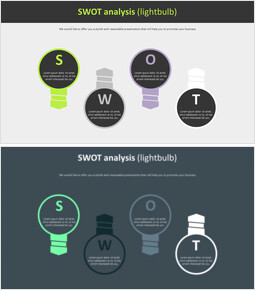 SWOT 분석 다이어그램 (전구)_00