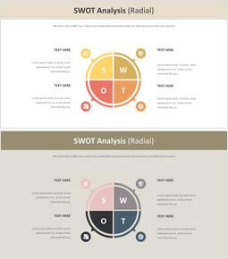 SWOT 분석 다이어그램 (방사형)_00