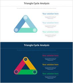 삼각형주기 분석 다이어그램_00