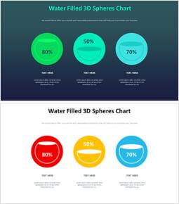 물로 가득 찬 3D 분야 차트 다이어그램_00
