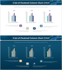 3 Set of Clustered Column Chart (DNA)_00
