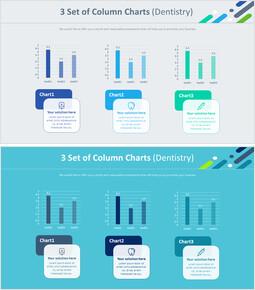 3 Set of Column Charts (Dentistry)_00