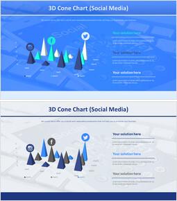 3D 콘 차트 (소셜 미디어)_00