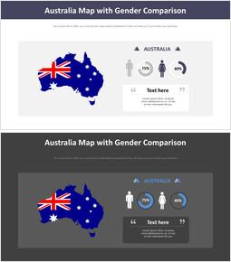 성별 비교가있는 호주지도 다이어그램_00