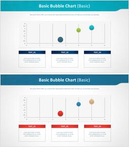 기본 버블 차트 (기본)_00