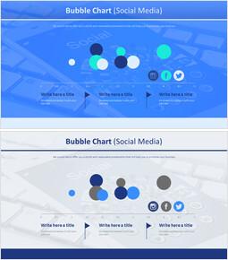 버블 차트 (소셜 미디어)_00