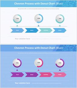 도넛 형 차트를 사용한 쉐브론 프로세스 (파란색)_00