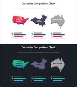 국가 비교 차트 다이어그램_00