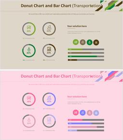 도넛 형 차트 및 막 대형 차트 (교통)_00