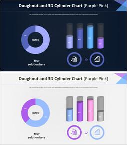 도넛 및 3D 실린더 차트 (퍼플 핑크)_00
