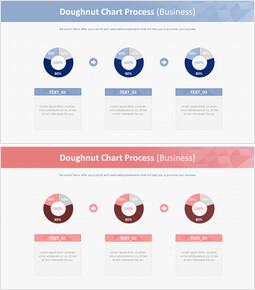 Doughnut Chart Process (Business)_00