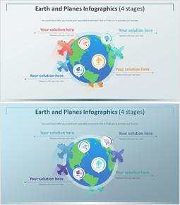 지구와 비행기의 인포 그래프 다이어그램 (4 단계)_00