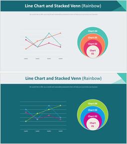 Line Chart and Stacked Venn (Rainbow)_00