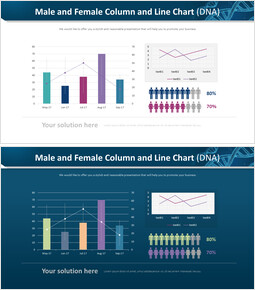 Male and female Column and Line Chart (DNA)_4 slides