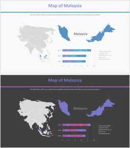 말레이시아 지도 다이어그램_2 slides