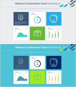 의료 조합 차트 (치과)_00
