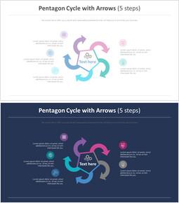 화살표가있는 펜타곤 사이클 다이어그램 (5 단계)_00