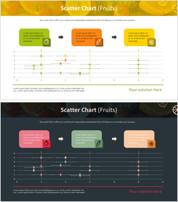 Scatter Chart (Fruits)_00
