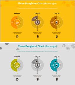 3 개의 도넛 형 차트 (음료)_00