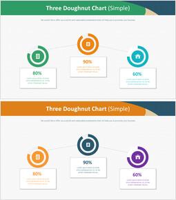 Three Donut Chart (단순)_00