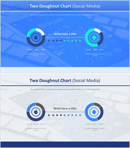 두 개의 도넛 형 차트 (소셜 미디어)_00