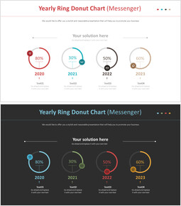 Yearly Ring Donut Chart (Messenger)_00