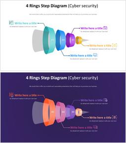 4 Rings 스텝 다이어그램 (사이버 보안)_00