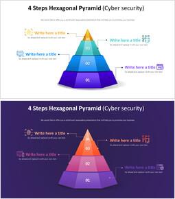 4 단계 6 각형 피라미드 다이어그램 (사이버 보안)_00