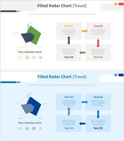 Filled Radar Chart (Travel)_00