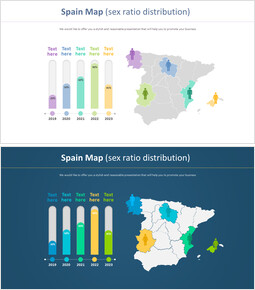 Map of Spain Diagram (Population Growth)_2 slides