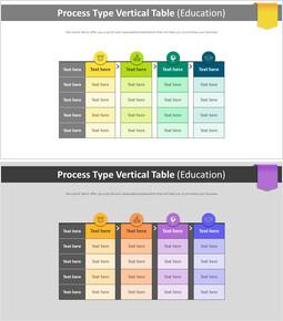 프로세스 유형 수직 테이블 다이어그램 (교육)_2 slides