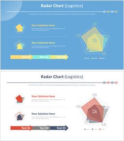Radar Chart (Logistics)_00