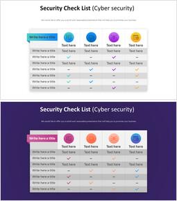 보안 체크리스트 다이어그램 (사이버 보안)_00