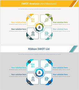SWOT 분석 다이어그램 (건축)_00