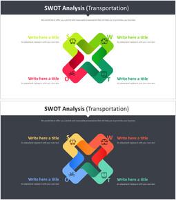 SWOT 분석 다이어그램 (교통)_00