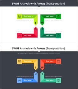 화살표가있는 SWOT 분석 다이어그램 (교통)_00