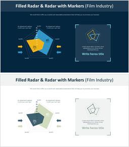 Filled Radar & Radar with Markers (Film Industry)_00