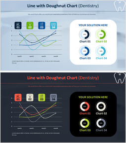 Line with Doughnut Chart (Dentistry)_00
