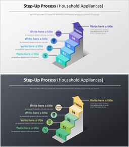 스텝 업 프로세스 다이어그램 (가정용 기기)_2 slides