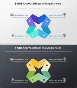 SWOT 분석 다이어그램 (가전 제품)_2 slides