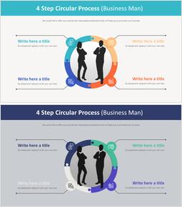 4 Step Circular Process Diagram (Business man)_2 slides